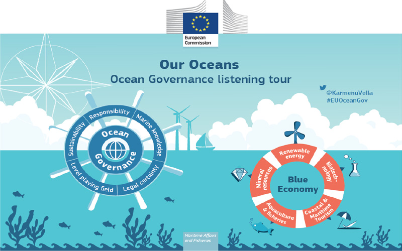 EU Ocaen Governance Listening Tour 2015